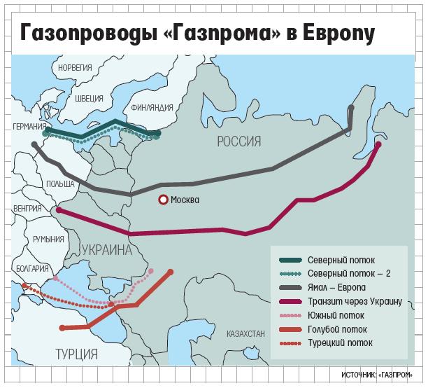 """Газопроводы """"Северный поток-2"""" и """"Турецкий поток"""""""