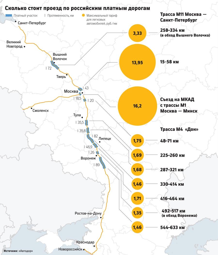 Сколько стоит платная дорога от москвы до санкт-петербурга 2018