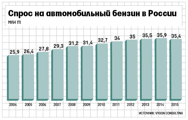 МЭА повысило оценку спроса нанефть в2015 году