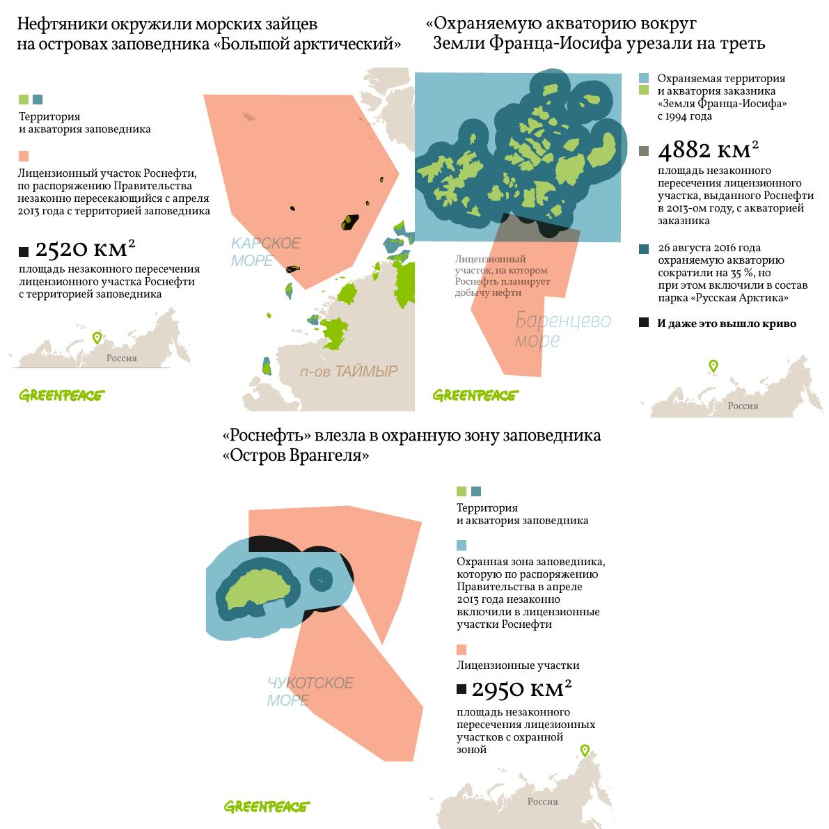 Путин высек для ученых осколки изарктической глыбы
